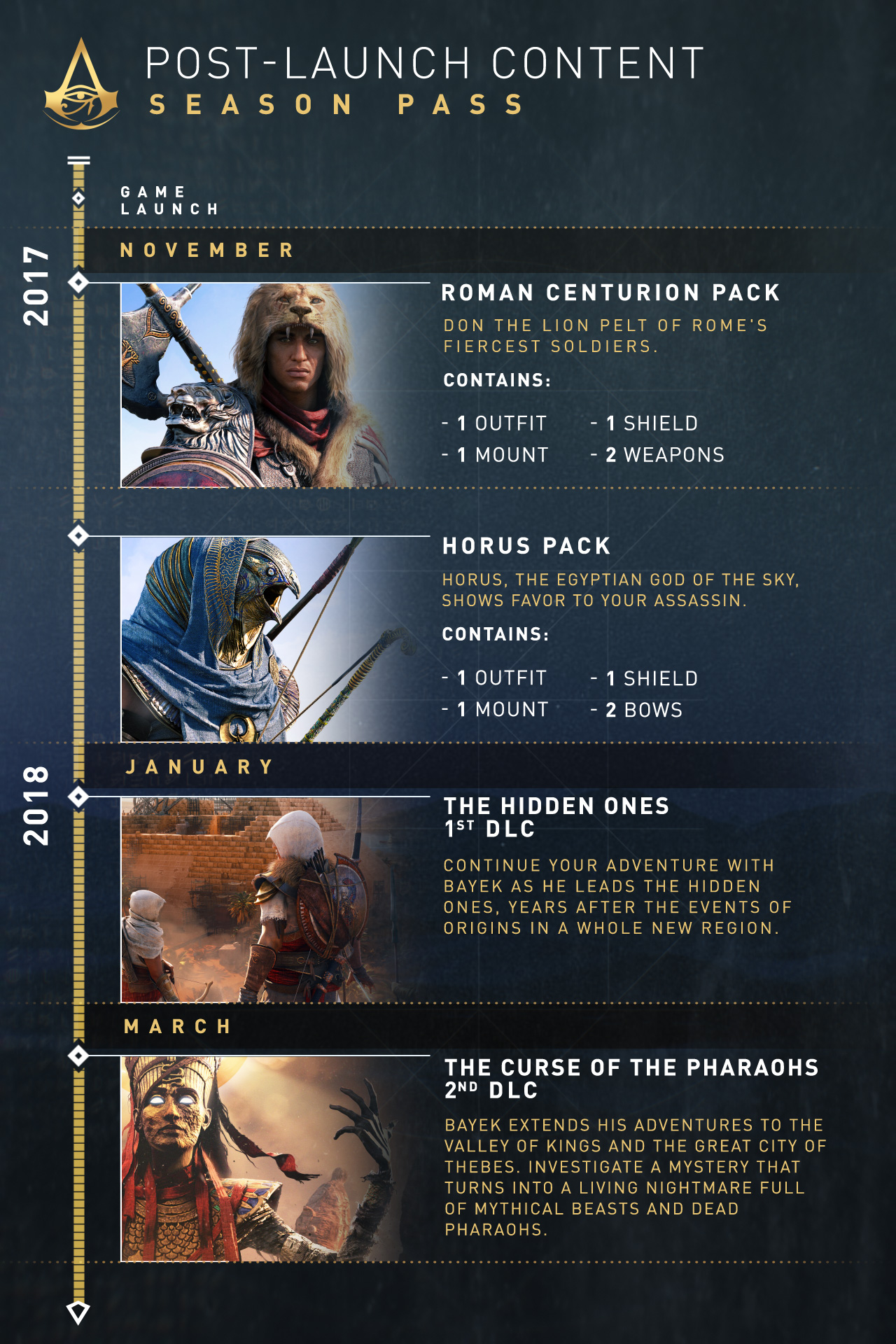 aco_seasonpass_timeline1