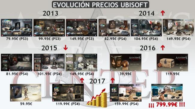 EVOLUCION PRECIOS UBISOFT