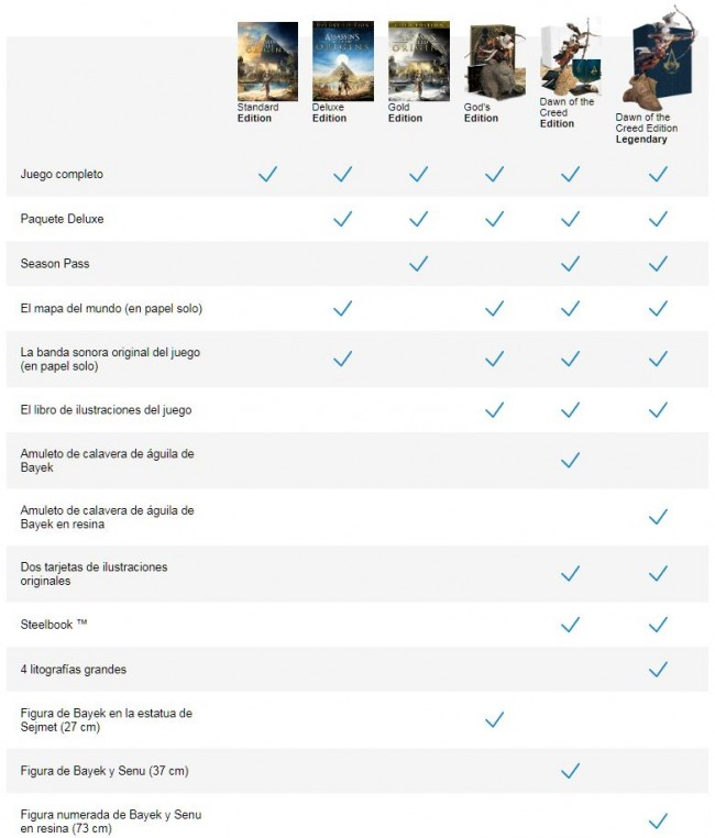 comparation_collectors_editions_roigins